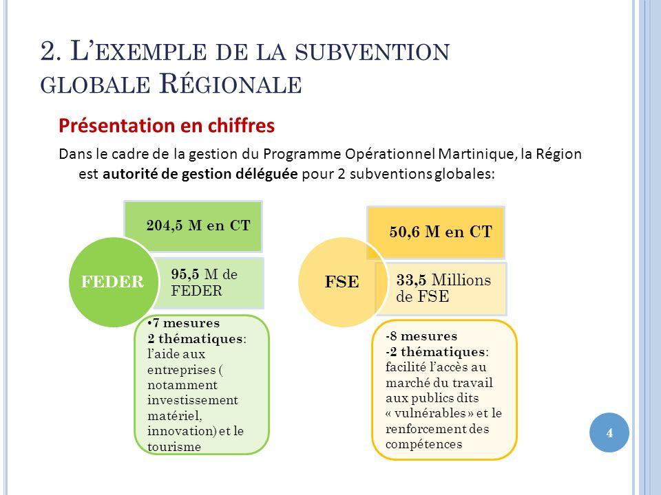 2. L'exemple de la subvention globale Régionale