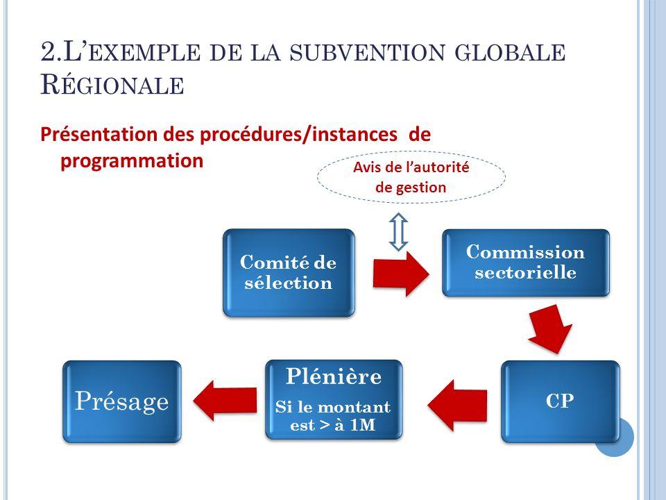 2.L'exemple de la subvention globale Régionale