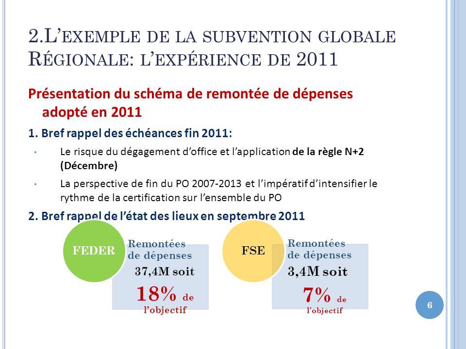 2.L'exemple de la subvention globale Régionale: l'expérience de 2011