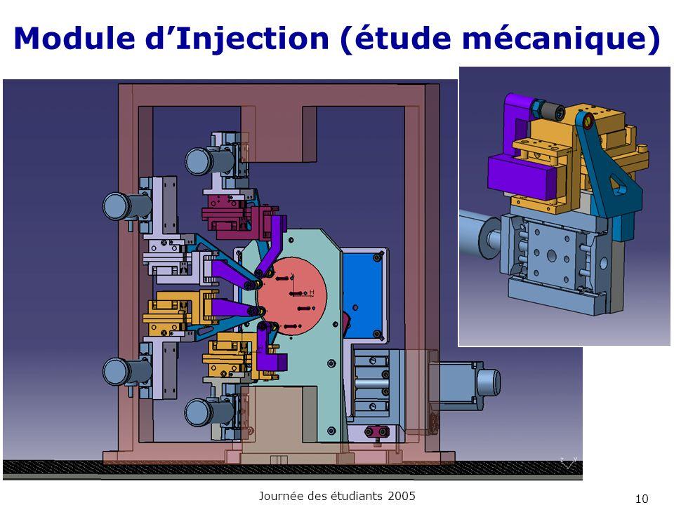 Module d'Injection (étude mécanique)