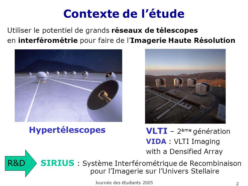 Contexte de l'étude Hypertélescopes VLTI – 2ème génération
