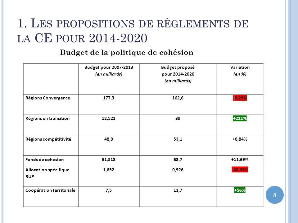 1. Les propositions de règlements de la CE pour 2014-2020