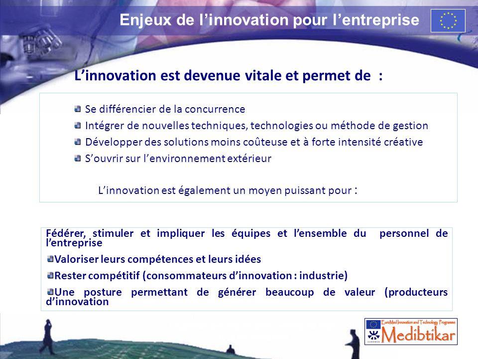Enjeux de l'innovation pour l'entreprise
