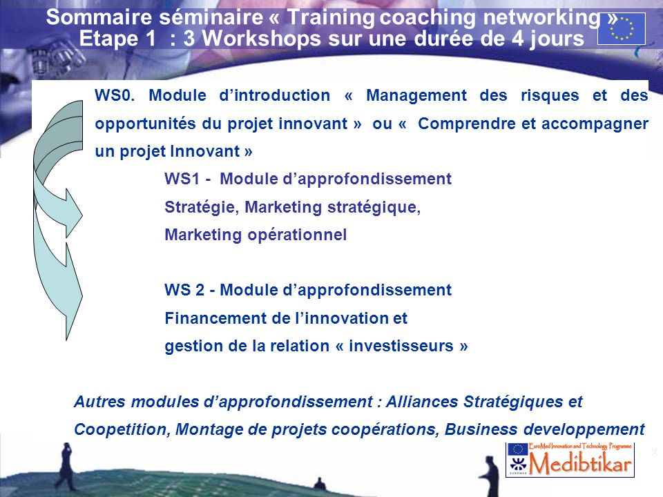 26/03/2017Sommaire séminaire « Training coaching networking » Etape 1 : 3 Workshops sur une durée de 4 jours.