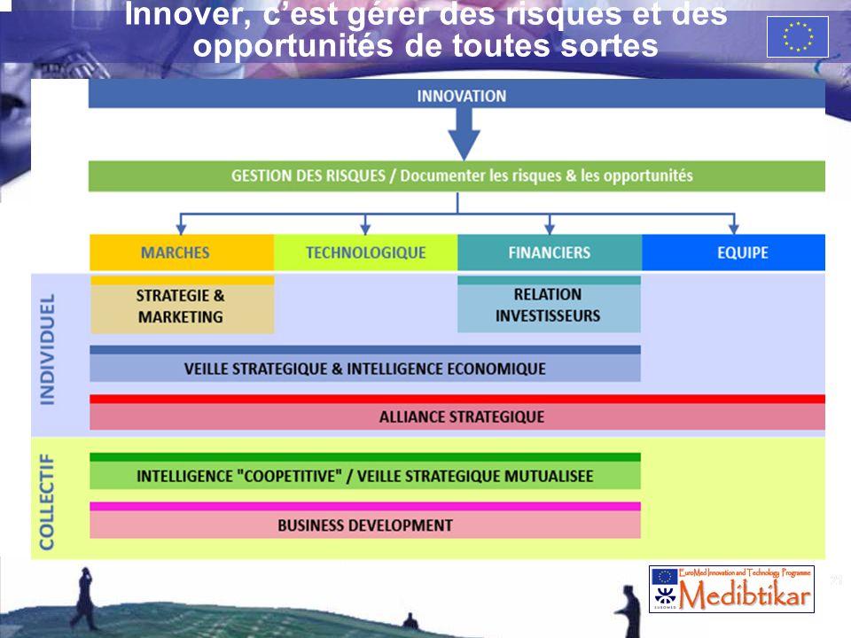Innover, c'est gérer des risques et des opportunités de toutes sortes
