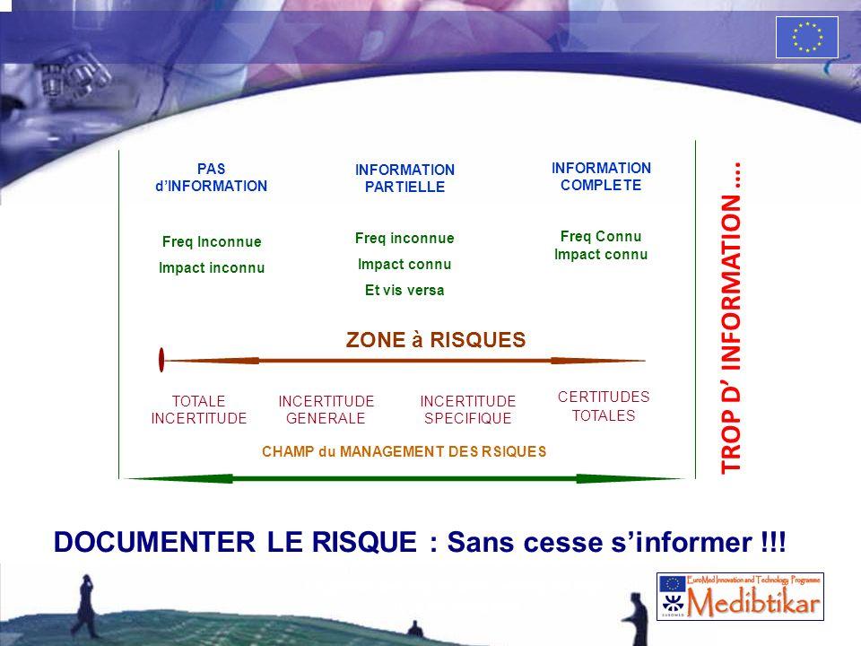 DOCUMENTER LE RISQUE : Sans cesse s'informer !!!