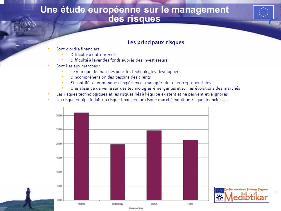 Une étude européenne sur le management des risques