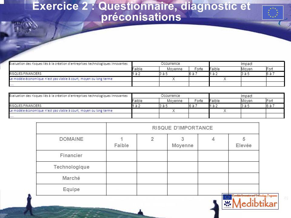 Exercice 2 : Questionnaire, diagnostic et préconisations