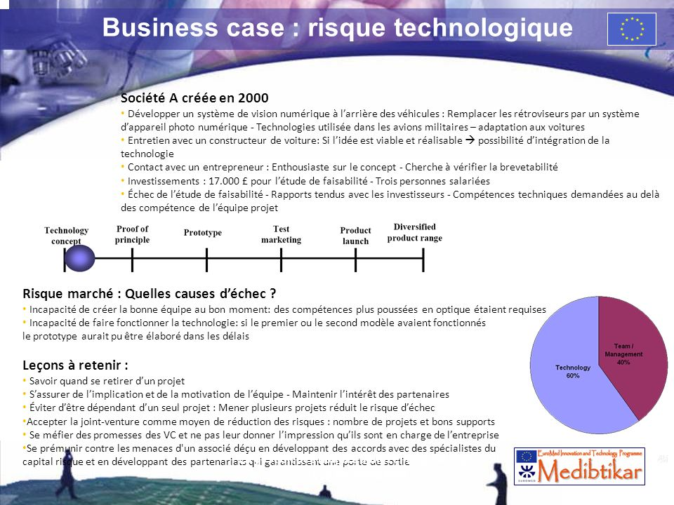 Business case : risque technologique
