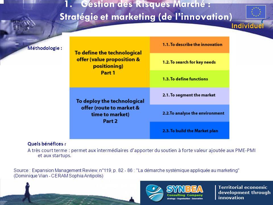 Gestion des Risques Marché : Stratégie et marketing (de l'innovation)