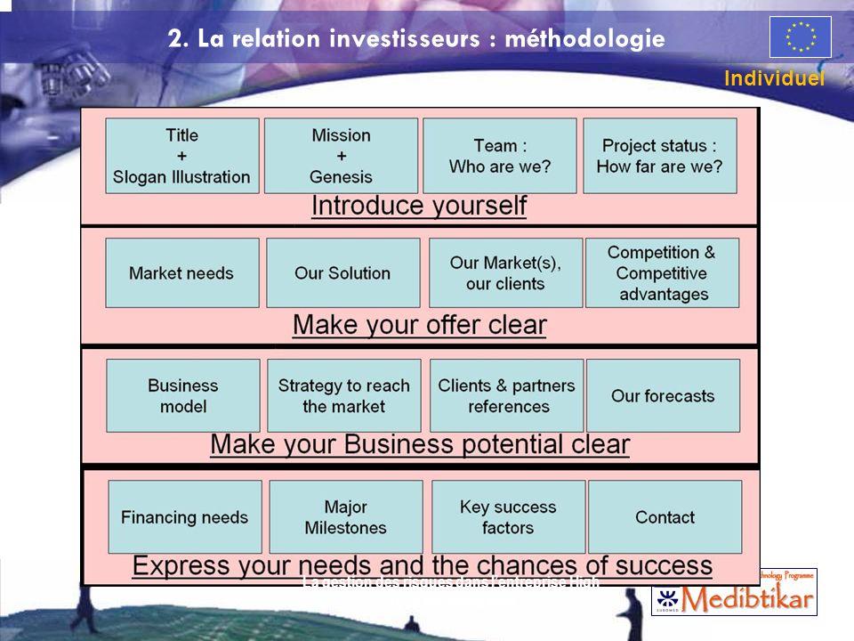 2. La relation investisseurs : méthodologie