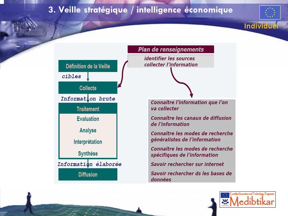 3. Veille stratégique / intelligence économique