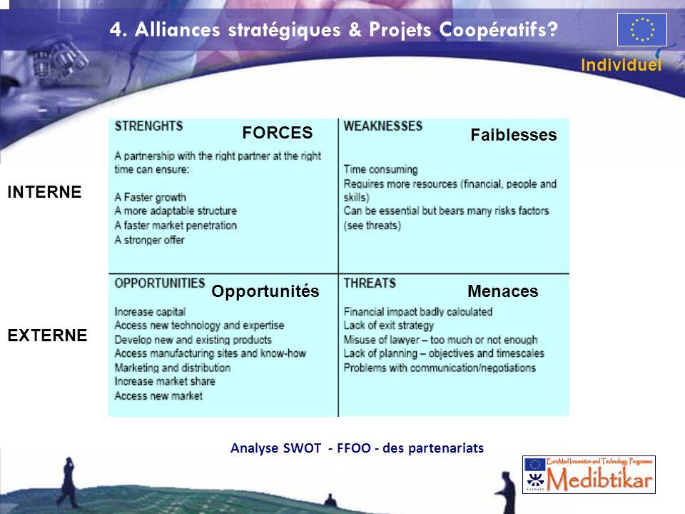 4. Alliances stratégiques & Projets Coopératifs