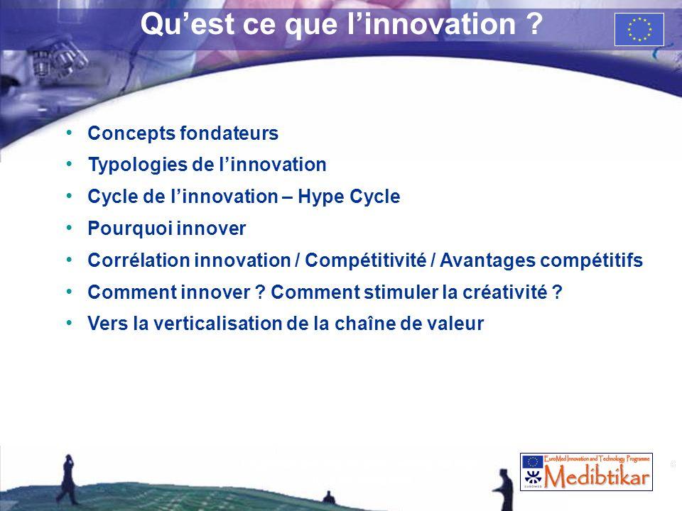 Qu'est ce que l'innovation