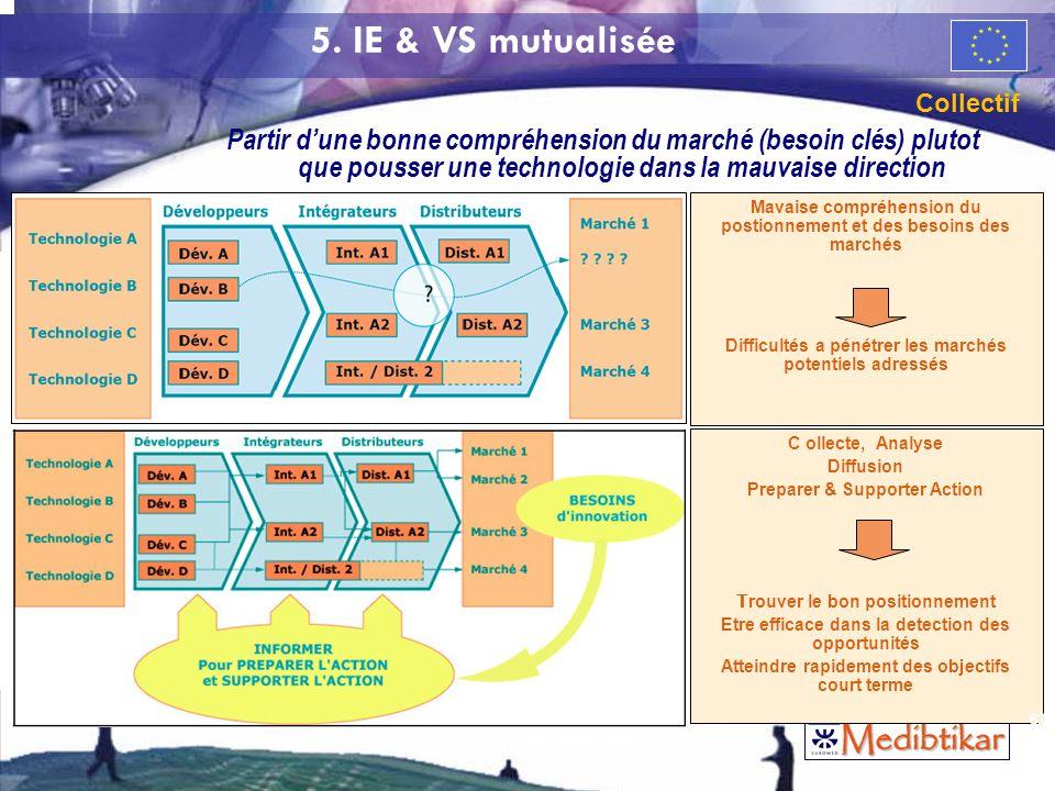 5. IE & VS mutualisée26/03/2017. Collectif.