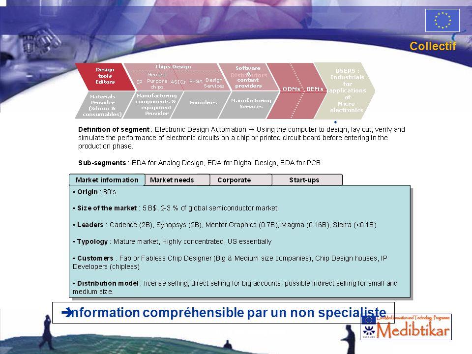 Information compréhensible par un non specialiste