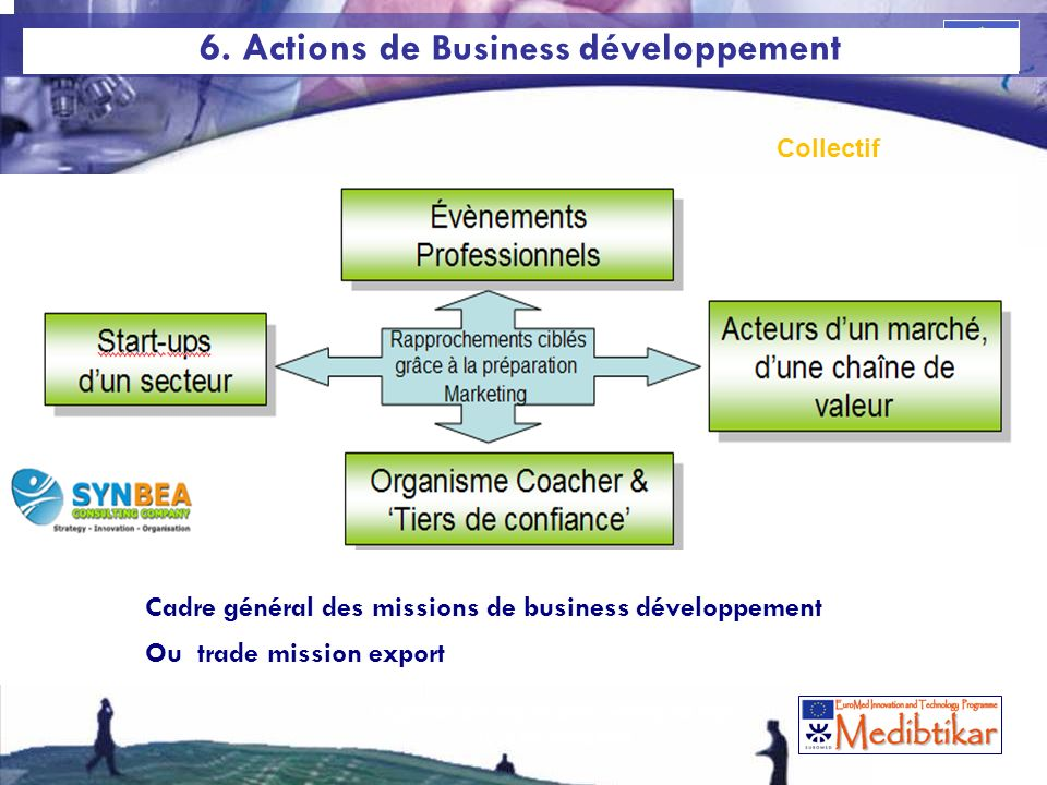 6. Actions de Business développement