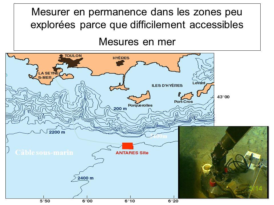 Mesurer en permanence dans les zones peu explorées parce que difficilement accessibles Mesures en mer