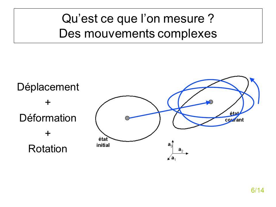 Qu'est ce que l'on mesure Des mouvements complexes