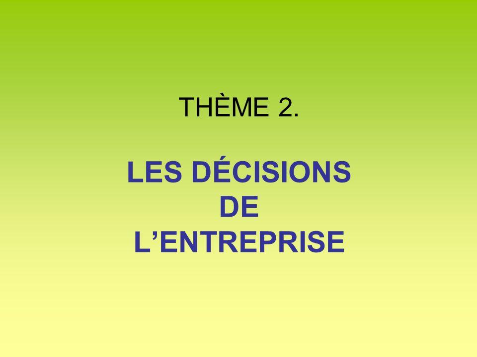 THÈME 2. LES DÉCISIONS DE L'ENTREPRISE