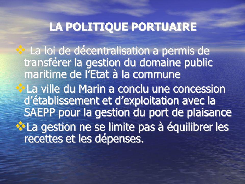 LA POLITIQUE PORTUAIRE