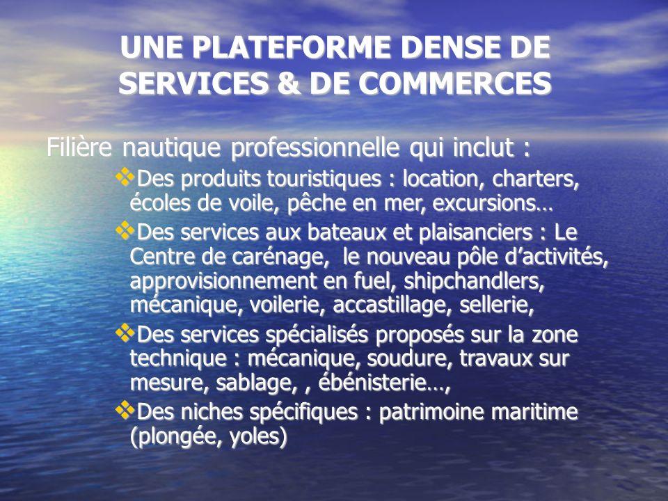 UNE PLATEFORME DENSE DE SERVICES & DE COMMERCES