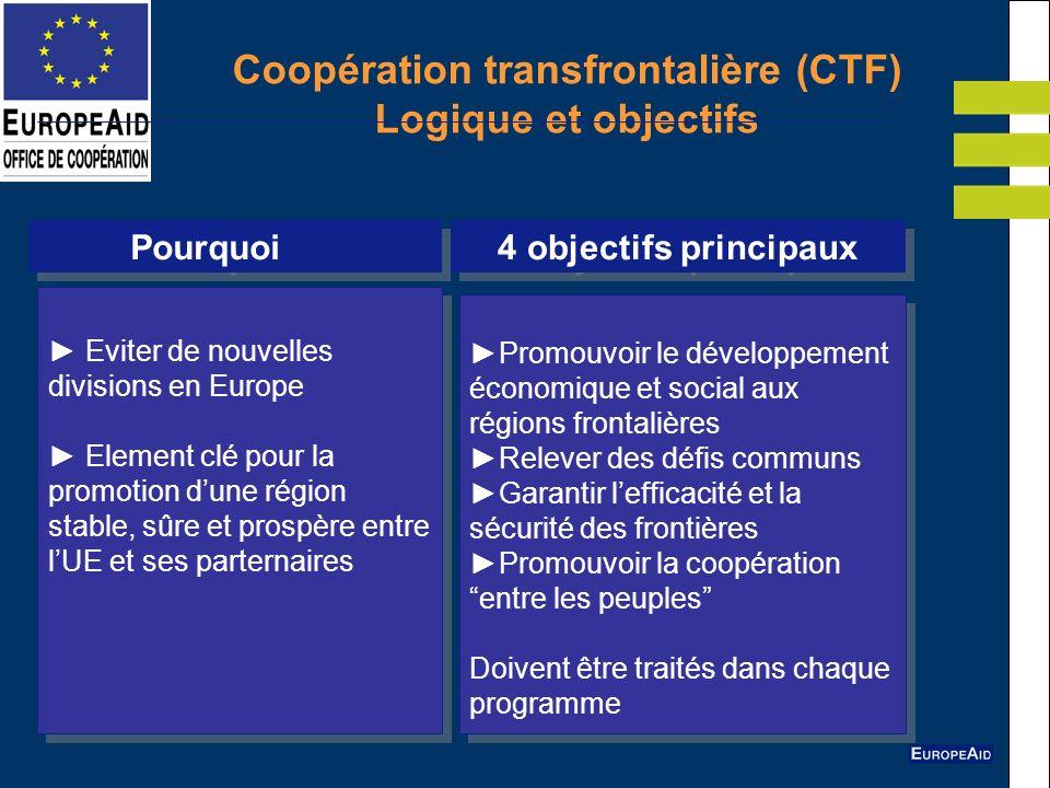 Coopération transfrontalière (CTF) Logique et objectifs