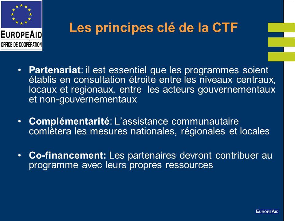 Les principes clé de la CTF