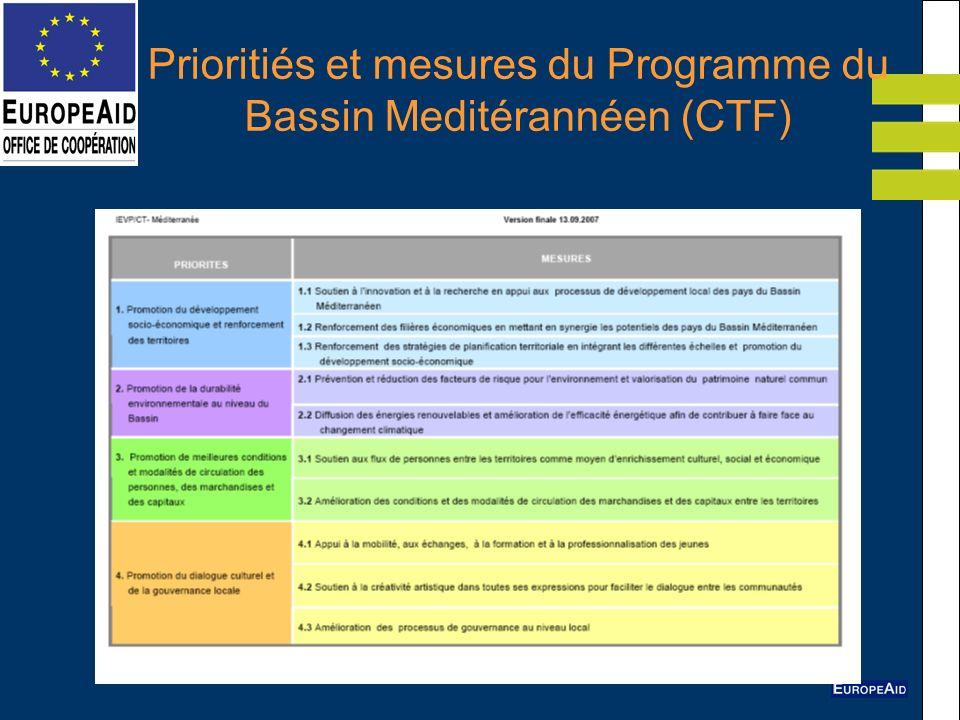 Prioritiés et mesures du Programme du Bassin Meditérannéen (CTF)