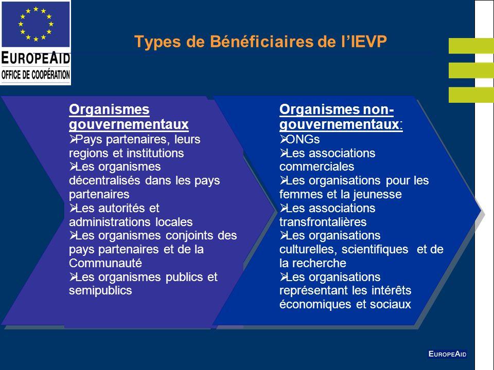 Types de Bénéficiaires de l'IEVP