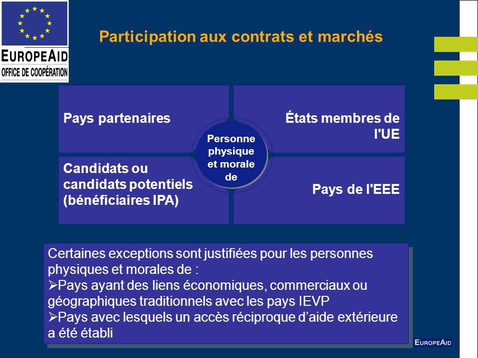 Participation aux contrats et marchés