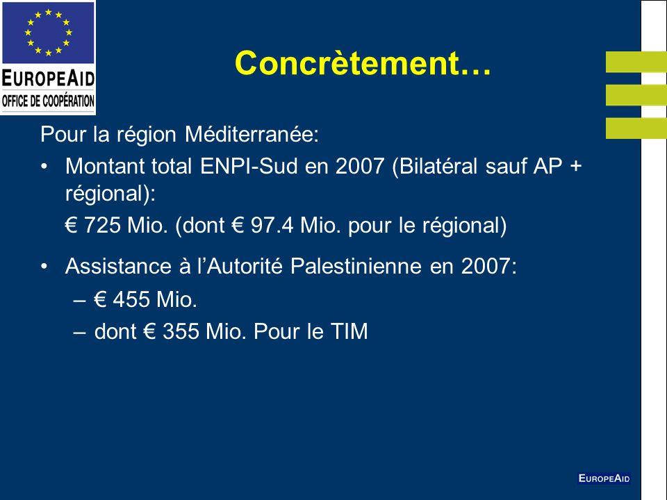 Concrètement… Pour la région Méditerranée: