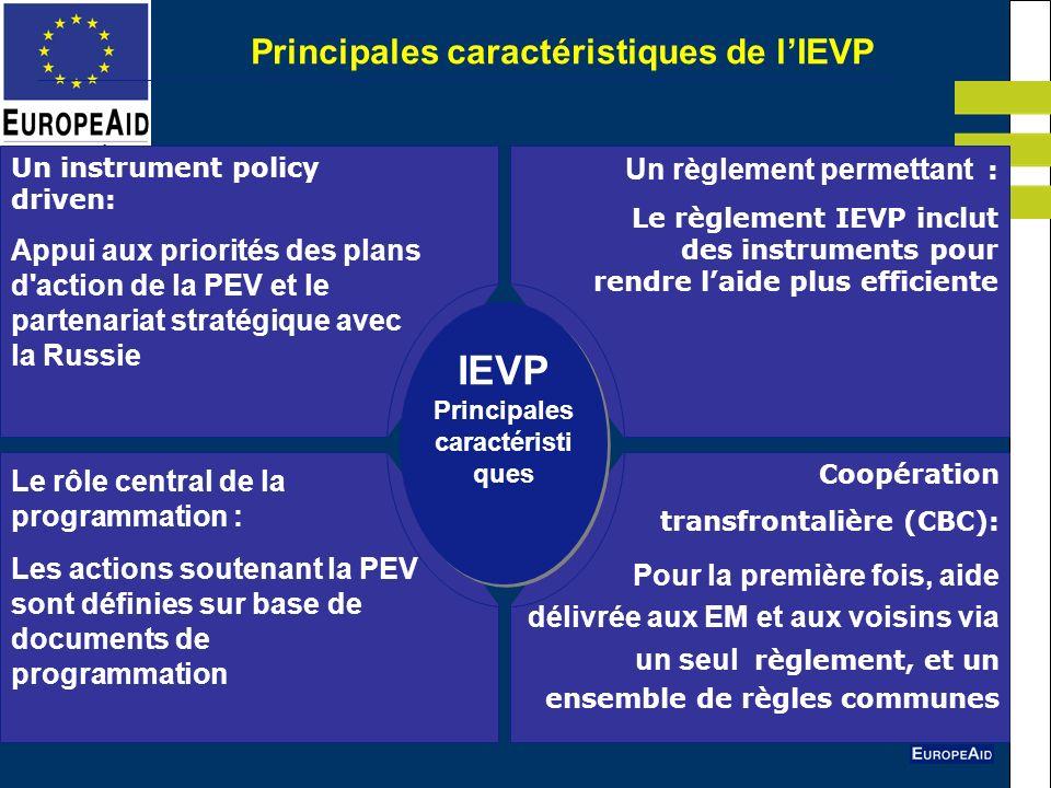 Principales caractéristiques de l'IEVP