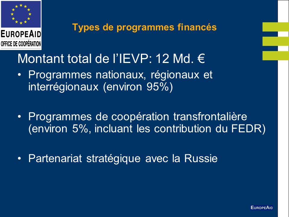 Types de programmes financés