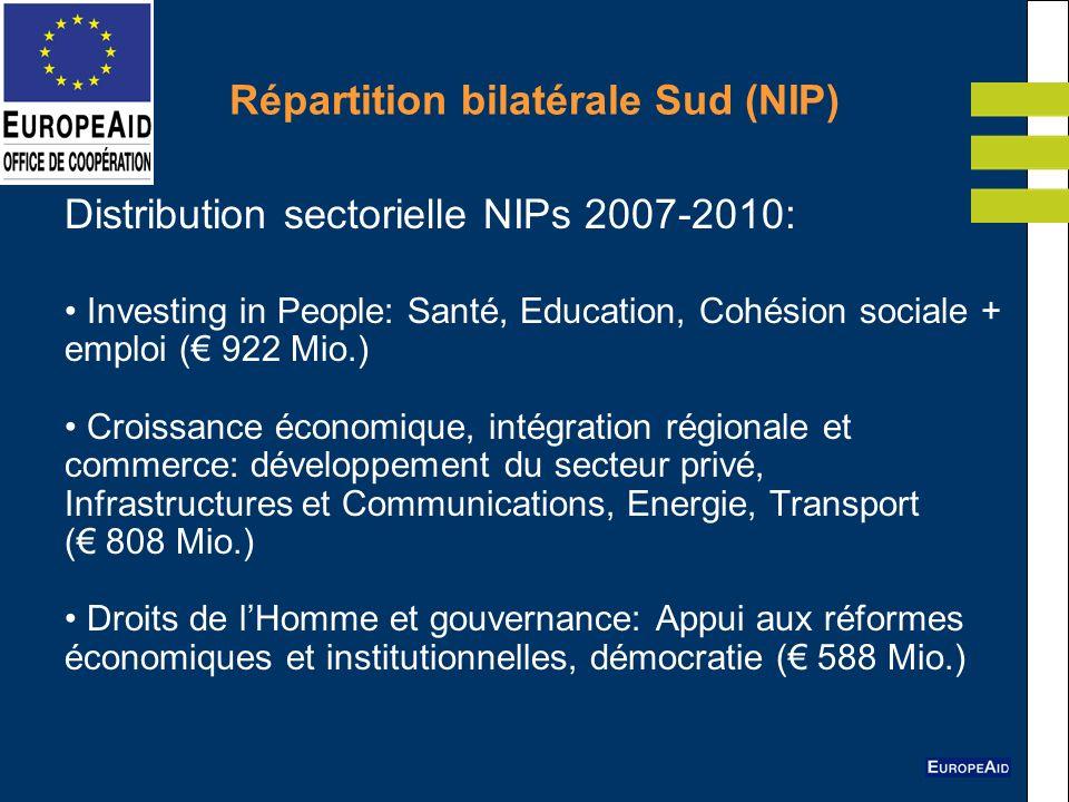 Répartition bilatérale Sud (NIP)
