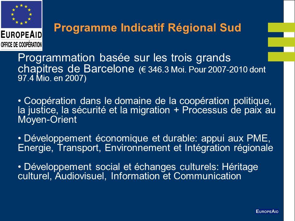 Programme Indicatif Régional Sud