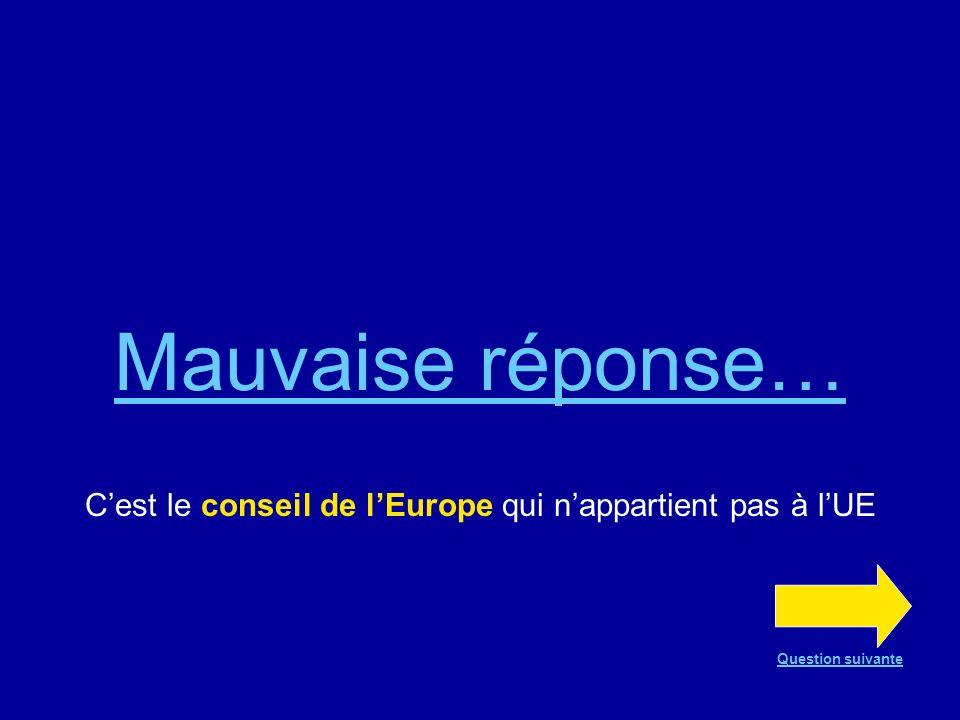 C'est le conseil de l'Europe qui n'appartient pas à l'UE