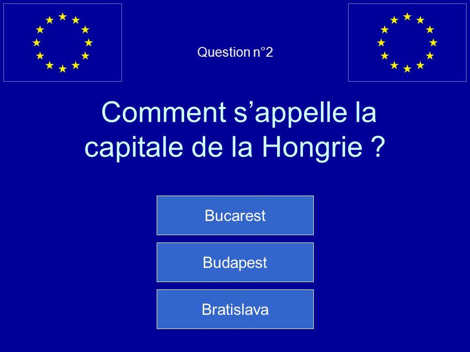 Question n°2 Comment s'appelle la capitale de la Hongrie
