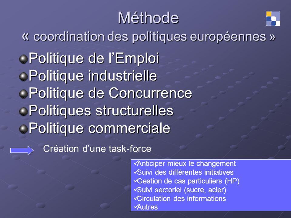 Méthode « coordination des politiques européennes »