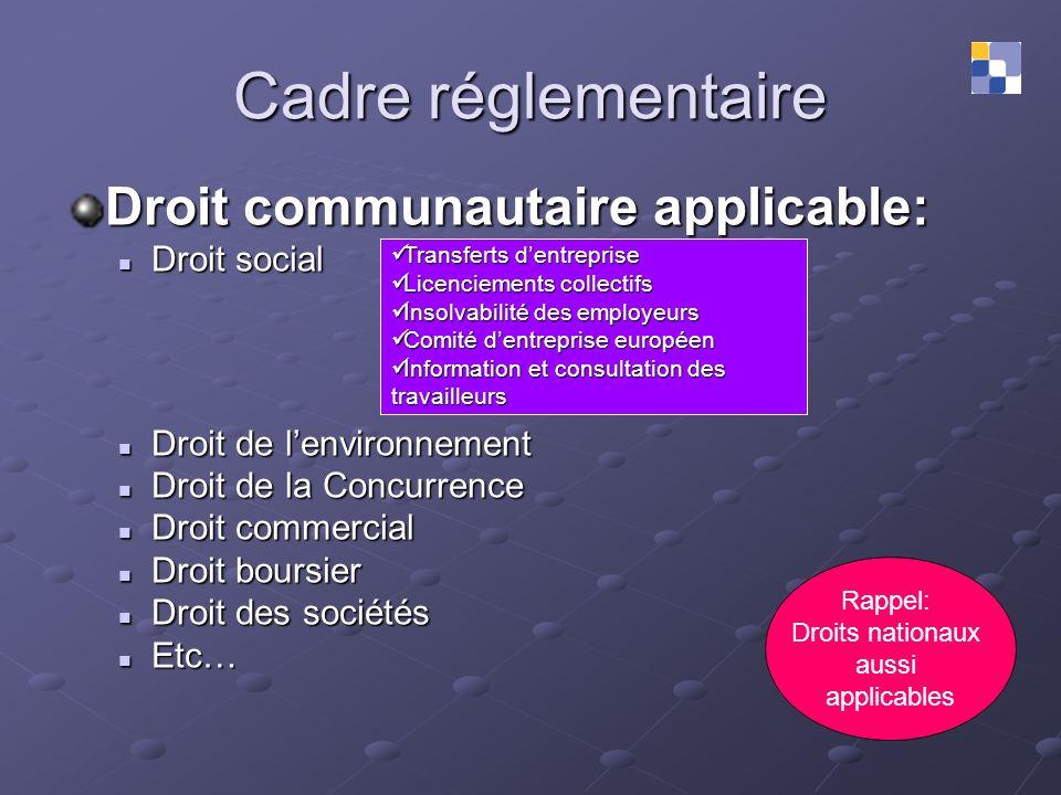 Cadre réglementaire Droit communautaire applicable: Droit social