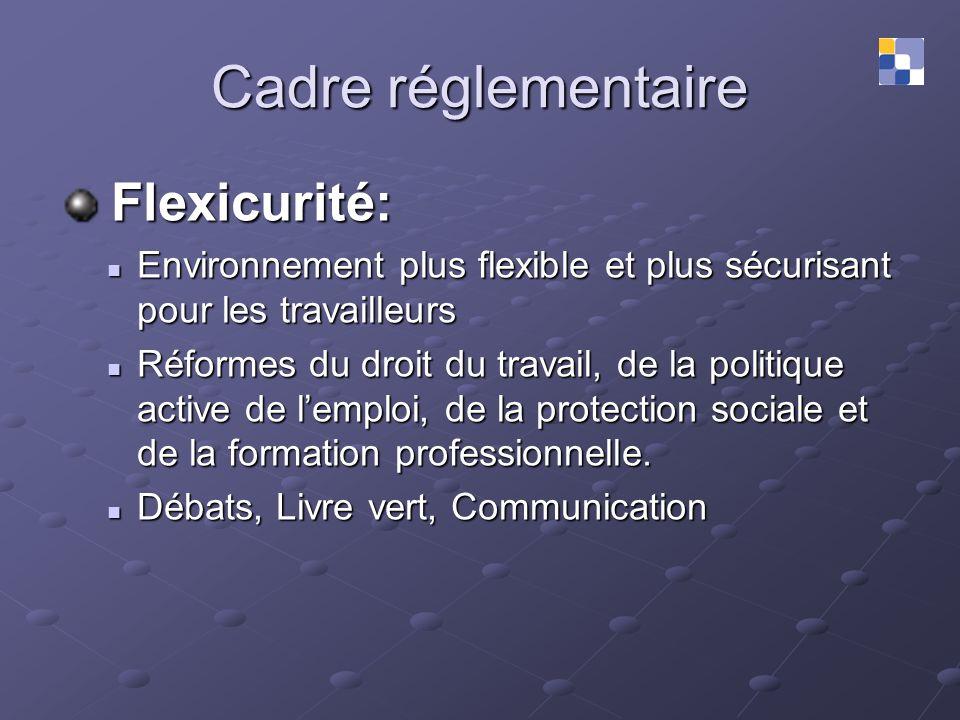 Cadre réglementaire Flexicurité: