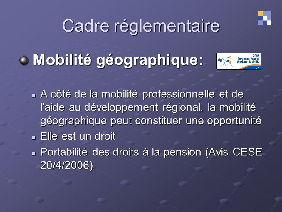 Cadre réglementaire Mobilité géographique: