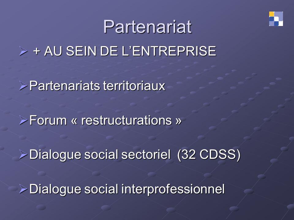 Partenariat + AU SEIN DE L'ENTREPRISE Partenariats territoriaux