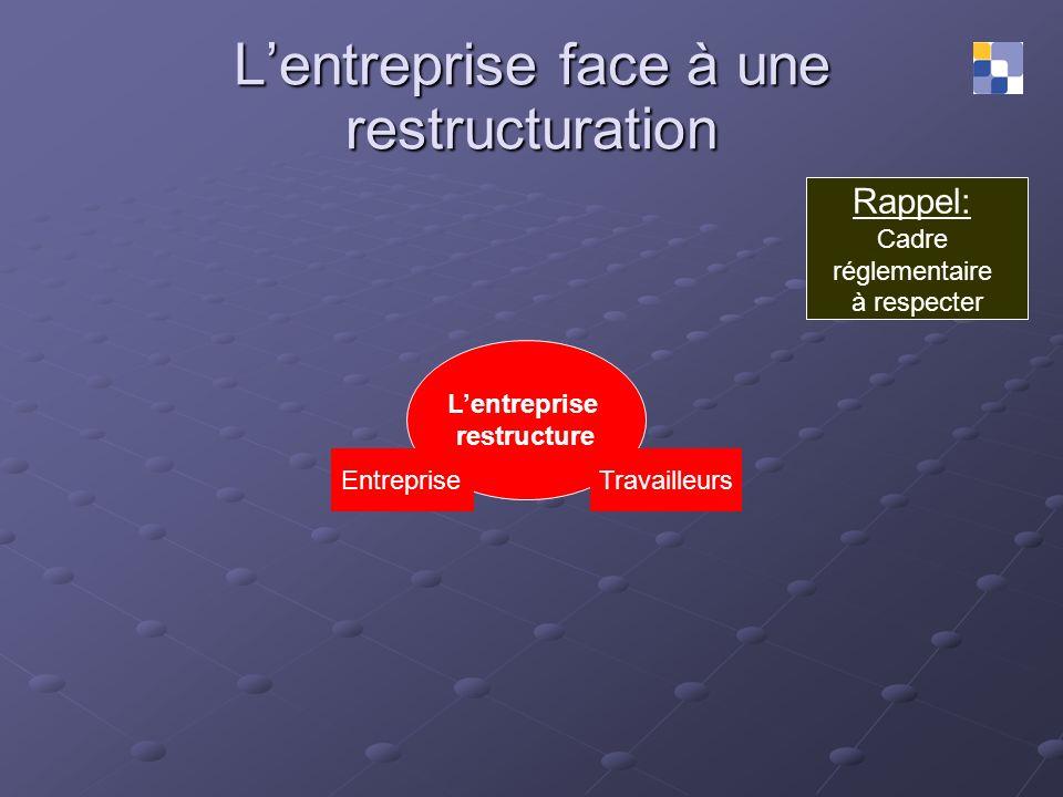 L'entreprise face à une restructuration