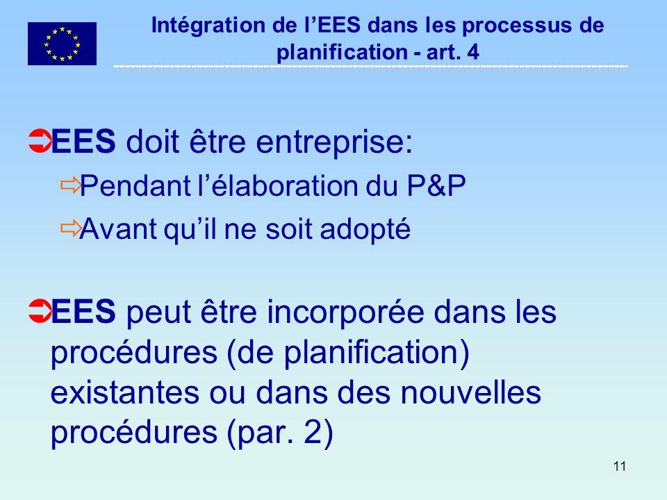 Intégration de l'EES dans les processus de planification - art. 4