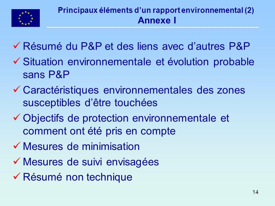 Principaux éléments d'un rapport environnemental (2) Annexe I