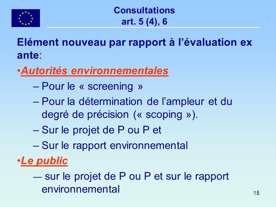 Elément nouveau par rapport à l'évaluation ex ante: