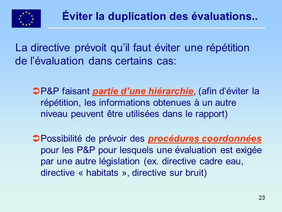 Éviter la duplication des évaluations..
