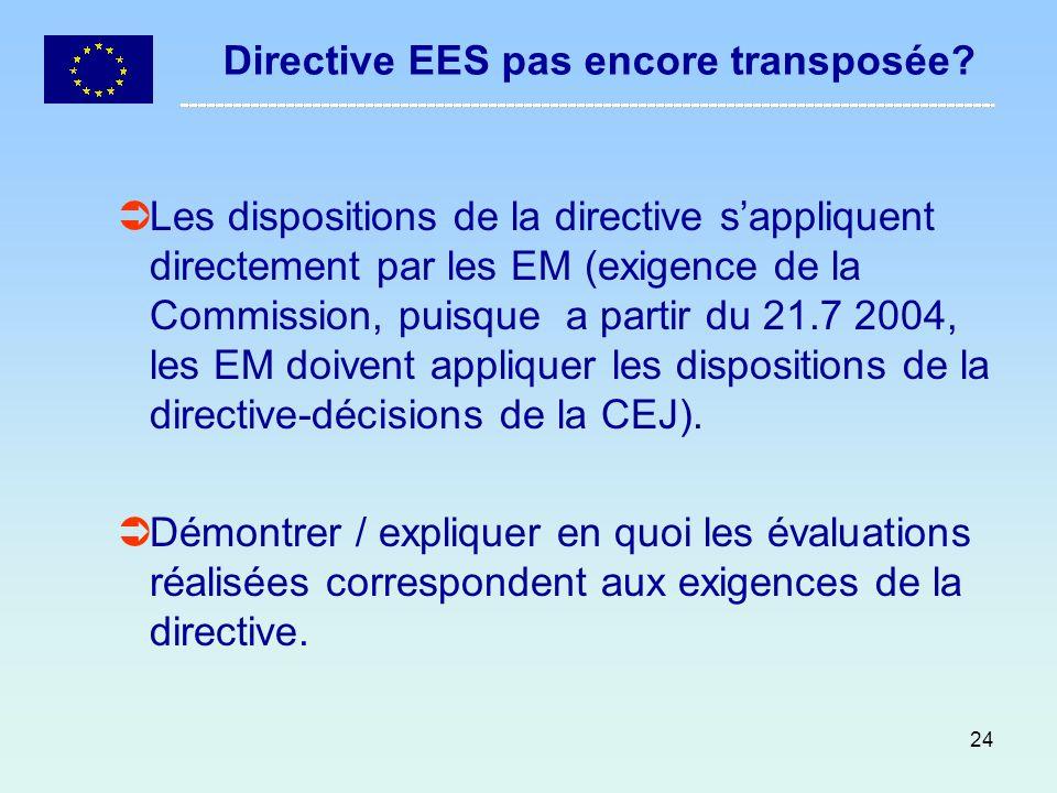 Directive EES pas encore transposée