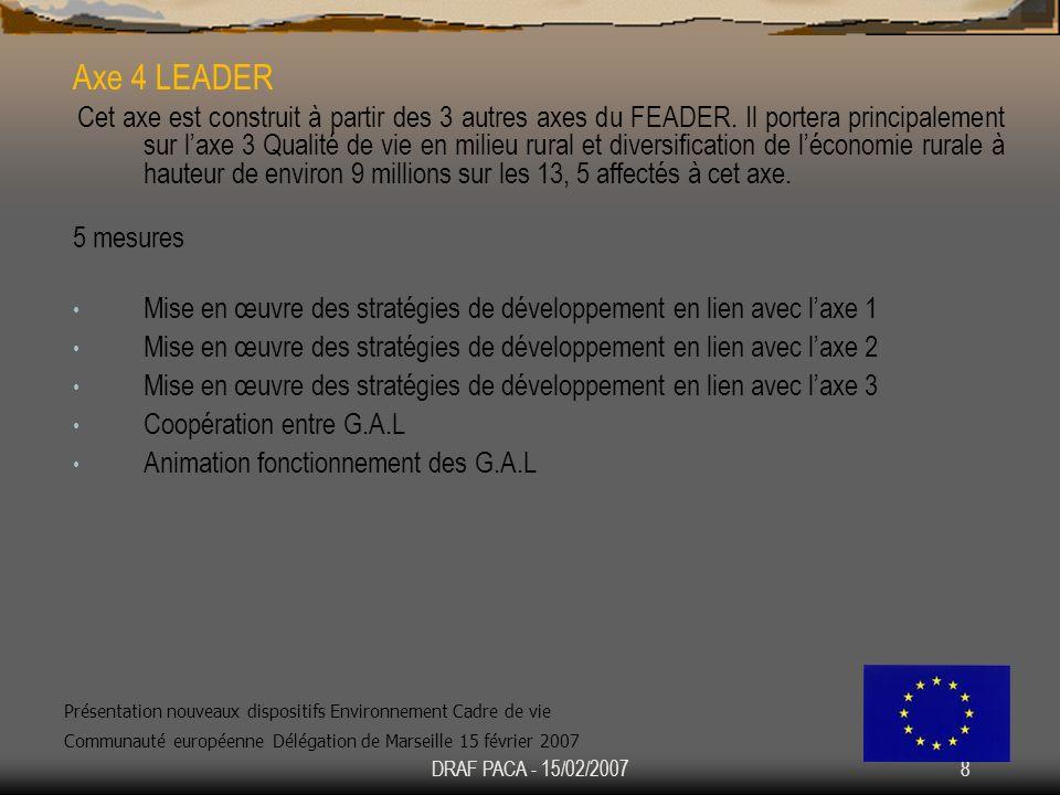 Axe 4 LEADER